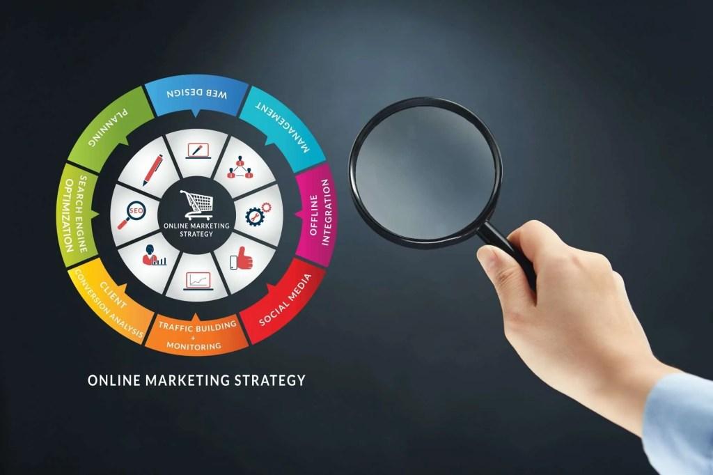 Denver Digital Marketing White Label Reseller Services