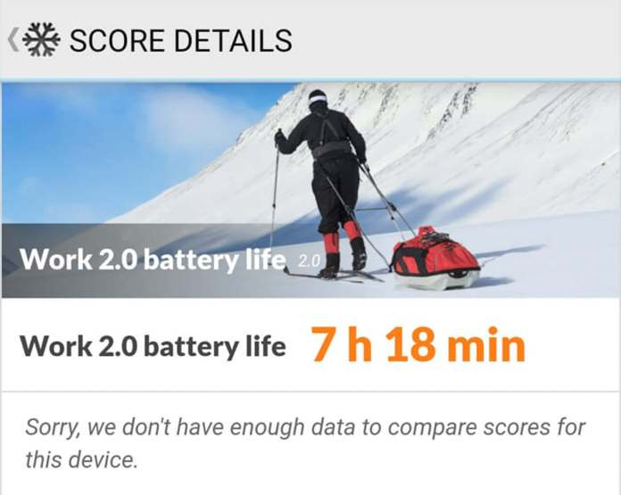 realme 7 - PCMark Work 2.0 battery life