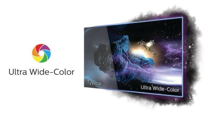Ultra Wide Color Technology