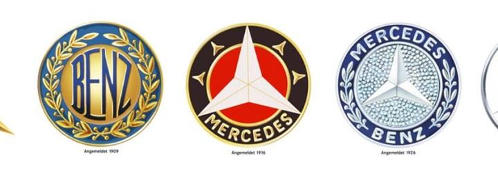 Evolución de la estrella de Mercedes-Benz
