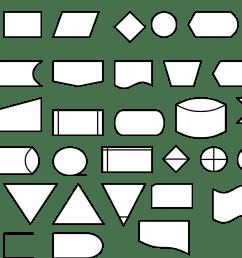 flow diagram symbols  [ 2629 x 2400 Pixel ]