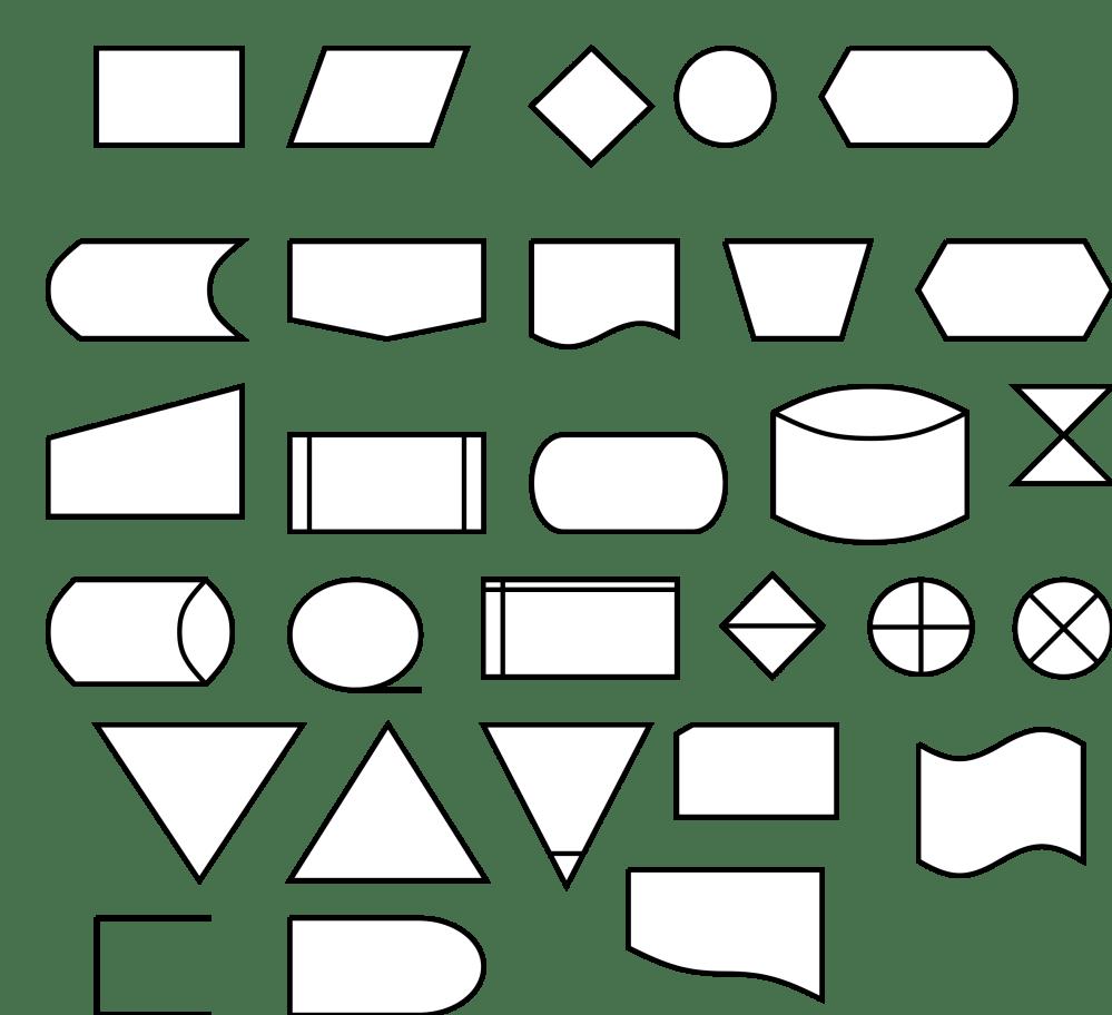 medium resolution of  flow diagram symbols