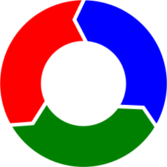 3 Arrow Circle Diagram Wiring Trailer Plug 7 Pin Rgb Arrows Icons Png Free And Downloads