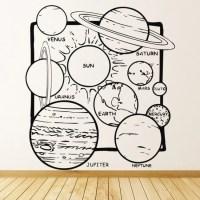 Solar System Wall Sticker Educational Wall Art