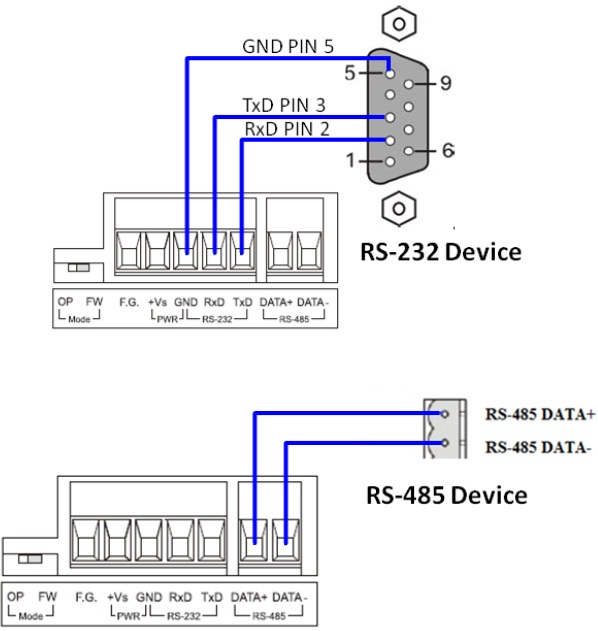 rs485 cable diagram