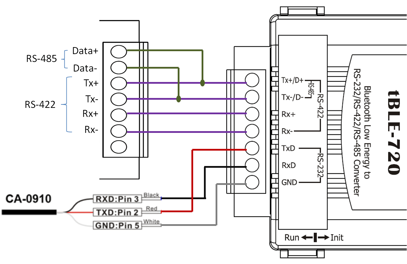 hight resolution of quick start user s manual pin assignment wire connection