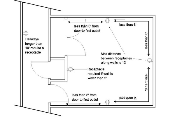 typical house electrical wiring diagram 4 ohm subwoofer how to wire a backyard shed orbasement outlet code