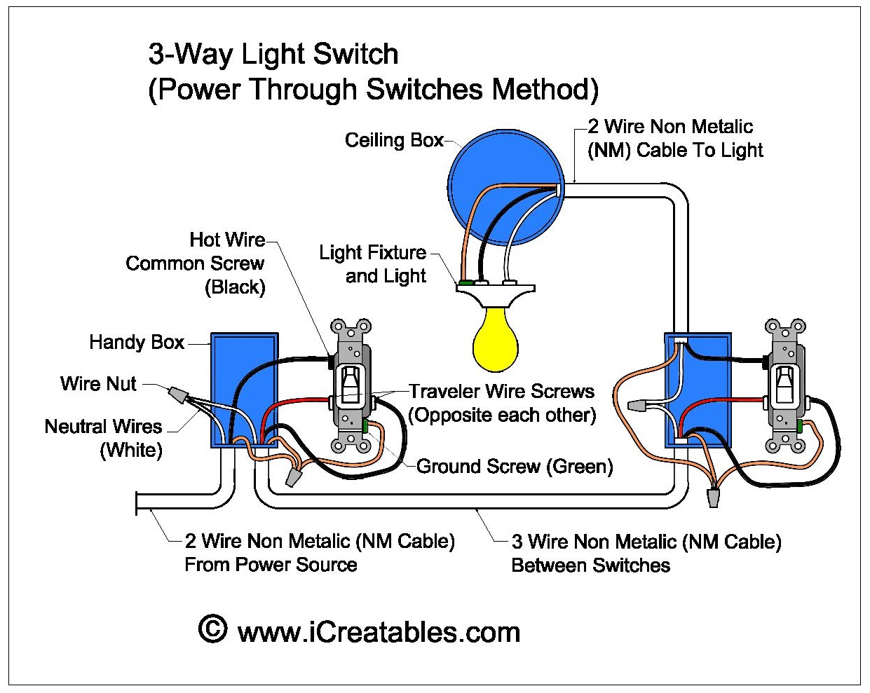 3 way multiple light wiring diagram jeep wrangler stereo wire a three switch icreatables