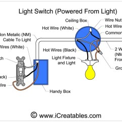Light Switch Wire Diagram Stc 1000 Temperature Controller Wiring Diagrams For Household Switches  Do It