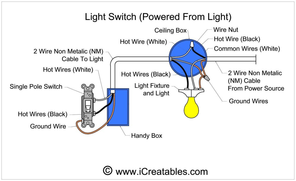 medium resolution of light switch wiring with power coming from the light