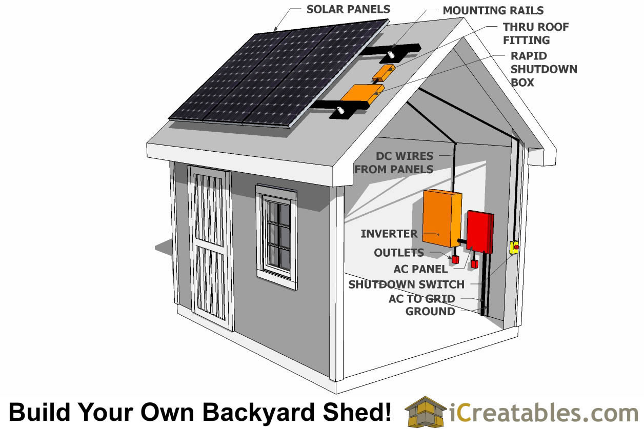 hight resolution of solar system for backyard shed or detached garage