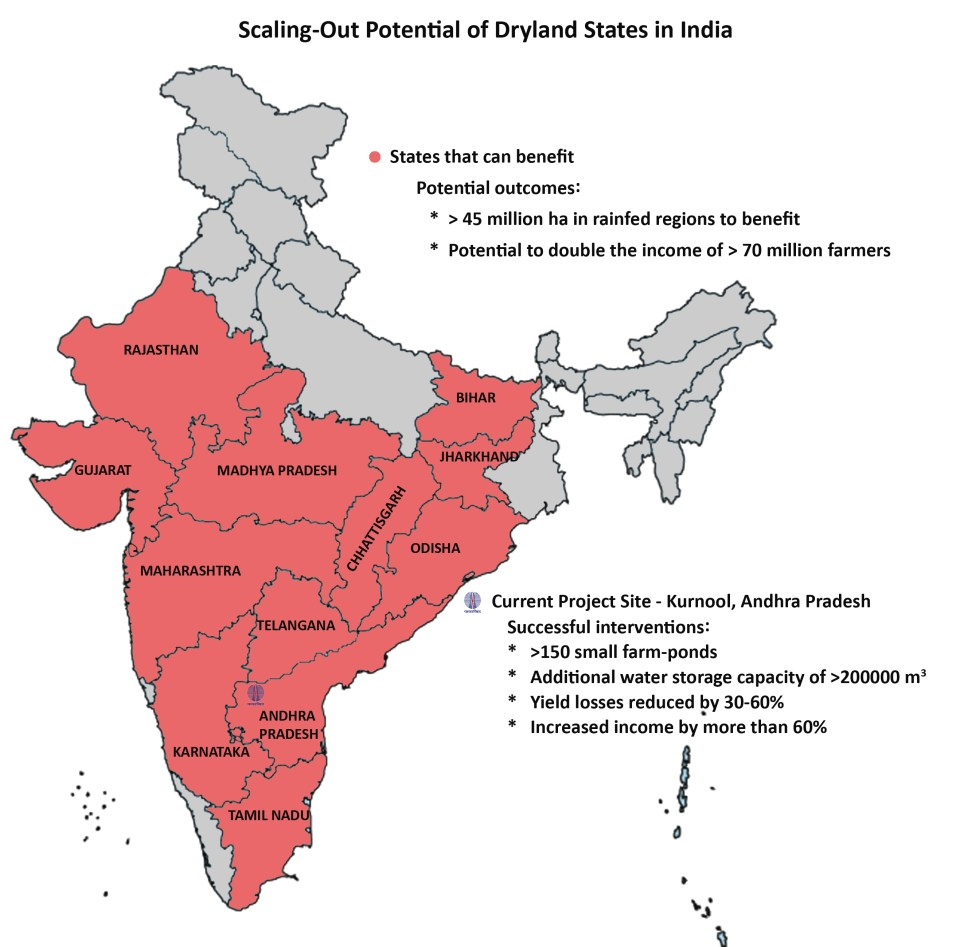 Scaling-out potential of the current project in dryland states across India