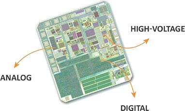 ICsense – Analog. mixed-signal and high-voltage ASIC development
