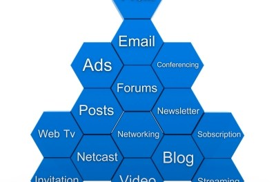 5 critical building blocks to develop a social media strategy