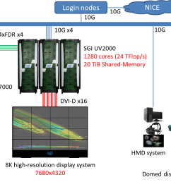 supercomputing system [ 1476 x 909 Pixel ]
