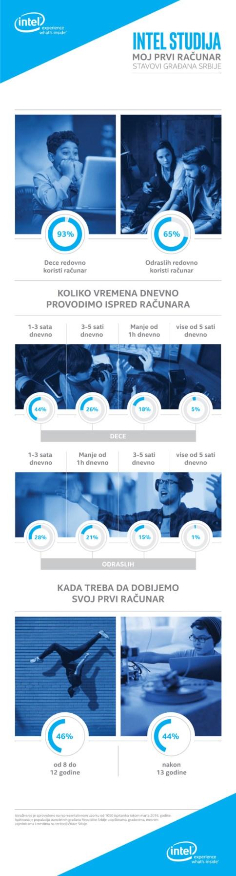 Intel_Infographic_June16