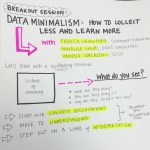 3 Steps to Be a Data Minimalist: Collecting Less While Learning More