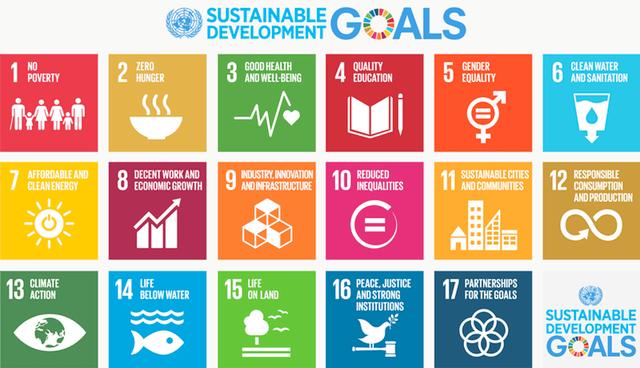 ICT-and-SDGs