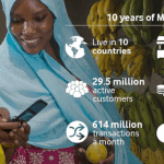 Now Scientific Fact: Mobile Money Can Lift Women Out of Poverty