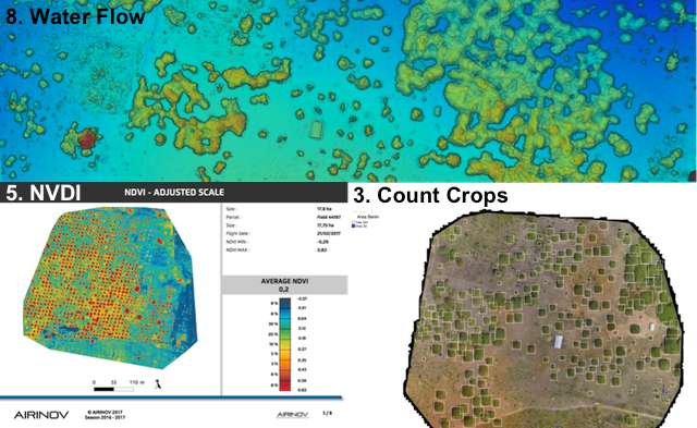 drone image analysis for agriculutre