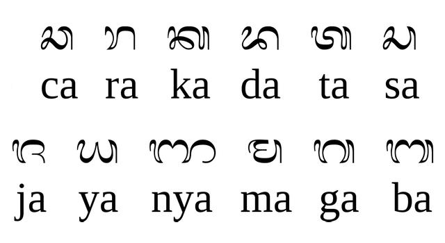 balinese digital language