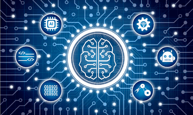 Us Auto Sales >> What Are Practical Examples of Artificial Intelligence in Development?