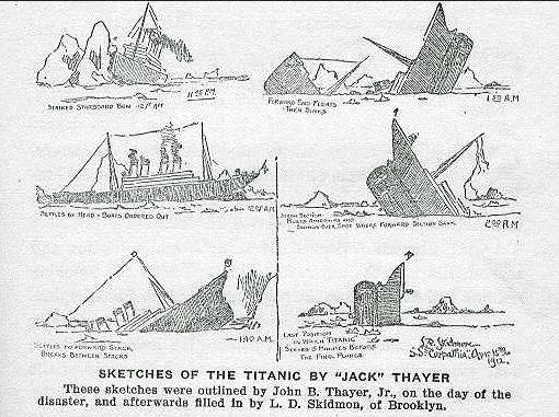 Titanic: Demographics of the Passengers