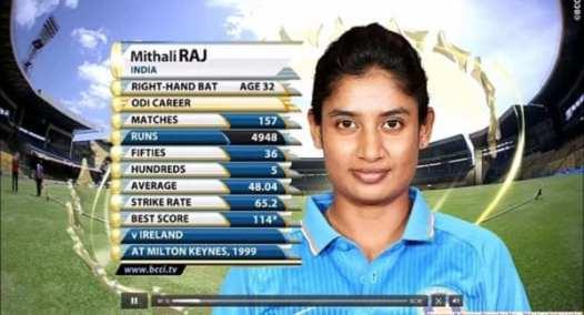 Mithali Raj- The Destiny's Child 3