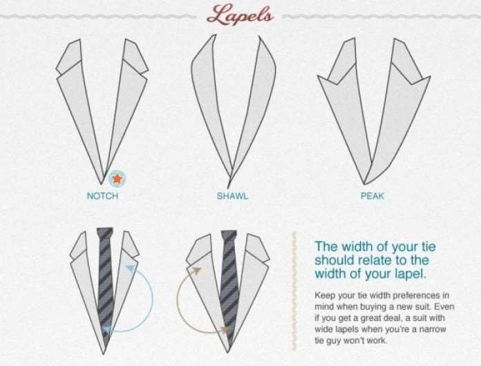 Mens-Suits-Lapels
