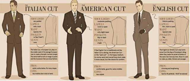 Mens-suit-cut