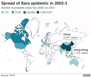 The Emergence of Coronavirus: Where did it come from? 3