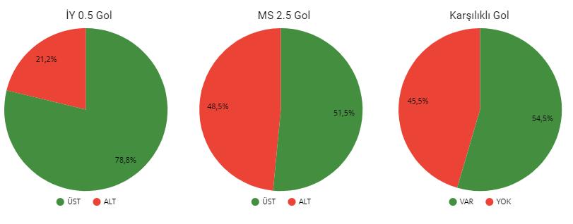 iddaa oran analiz programı ve maç tahminleri - UEFA Avrupa Ligi