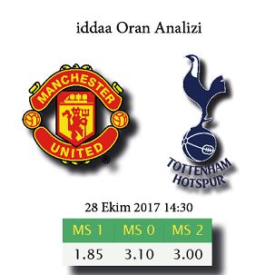 Manchester United - Tottenham İngiltere Premier Lig maçı