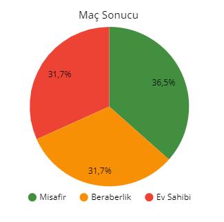 iddaakolik.com iddaa oran analizi ve maç tahminleri - Türkiye Süper Ligi