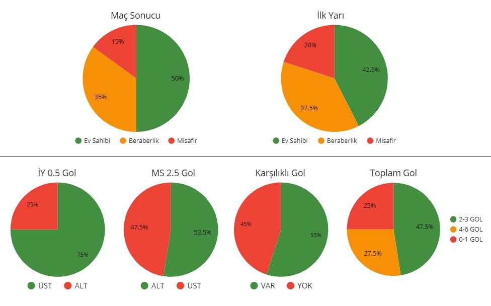 iddaa oran analiz programı ile hazırlanan maçlar - Almanya Bundesliga 1 Maç Tahminleri