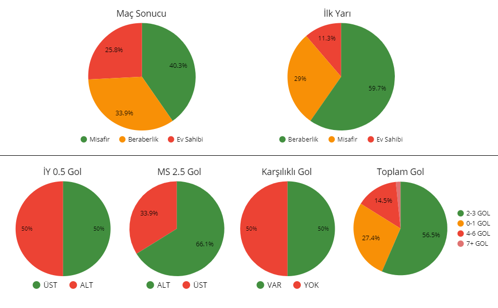 St Etienne - Monaco maçı iddaa oran analizi ve maç tahmini