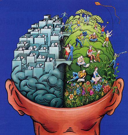 creative leadership, creativity, left and right brain
