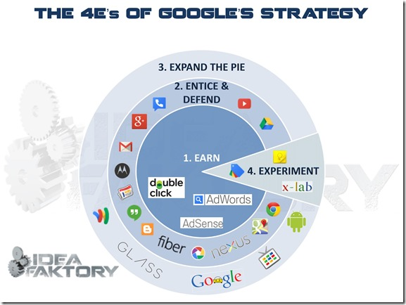 Google-Strategy-v2_thumb[1]