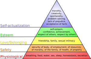 maslow_hierarchy_of_needs211[1]