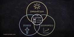 The McFuture Podcast and newsletter - steve faktor - ideafaktory - innovation, culture, economics, future, tech