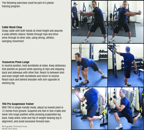 The Planar Training Method
