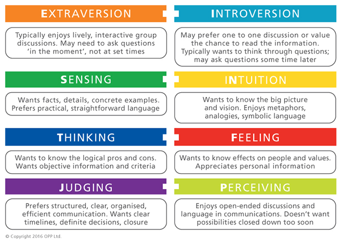 best personality test