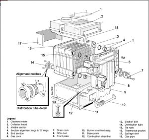 Xbox Control Diagram Electronics Diagram Wiring Diagram