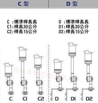 Led 110v Wiring Diagram LED Wiring Guide wiring diagram