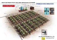 Sprinkler hose (Farm irrigation hose, Flat hose,Farm ...
