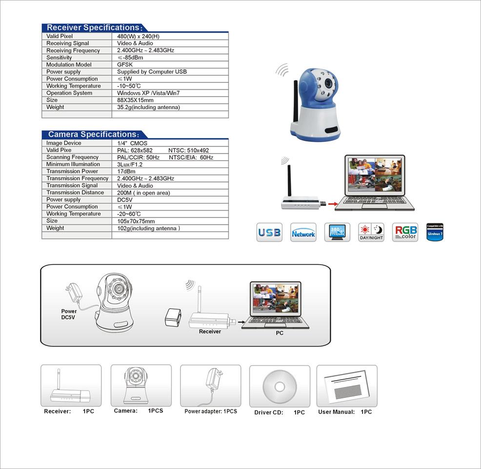 Video Baby Monitor Camera 2.4