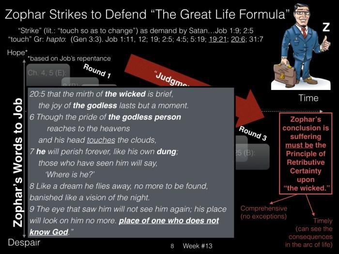 Book of Job, Raz, Week #13.008