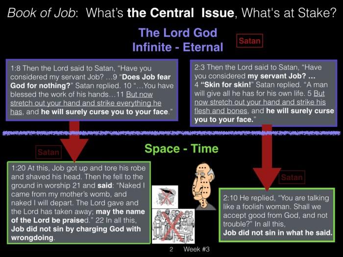 Book of Job, Week #3 LB.002