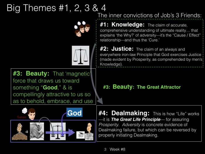 Book of Job, Week #8 LB .003