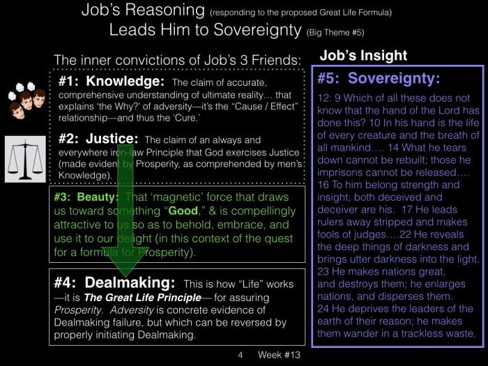 Book of Job, Week #13 LB.004